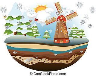 Winter Windmill Island