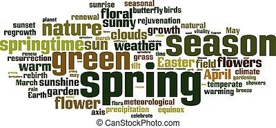 wiosna, słowo, chmura