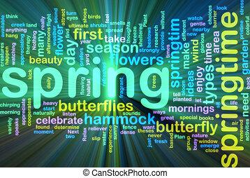 wiosna, wordcloud, jarzący się