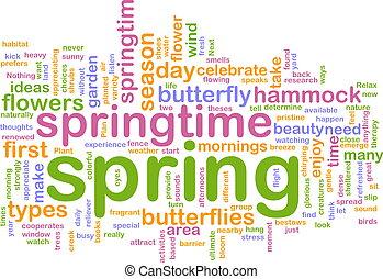wiosna, wordcloud