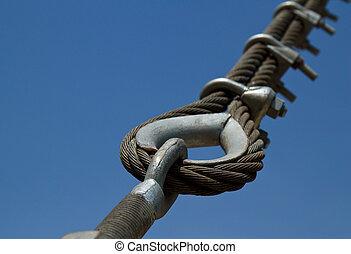 Wire rope bridges.