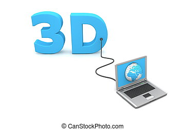 Wired to 3D