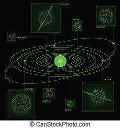 wireframe, システム, 太陽