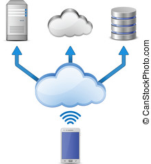 Wireless cloud computing network