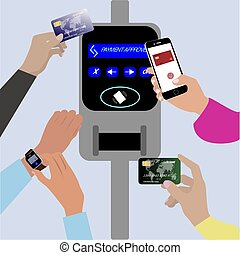 Wireless contactless cashless payments card and device, rfid...