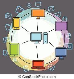 Wireless information fransfer across modern gadgets