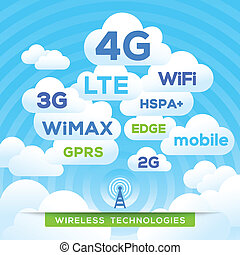 Wireless Technologies 4G LTE Wifi WiMax 3G HSPA+ GPRS