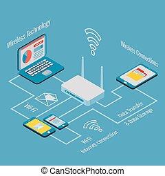 Wireless Technology isometric