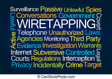 wiretapping, szó, felhő