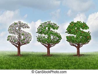 wirtschaftlich, genesung