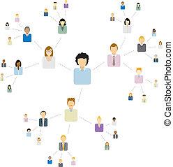 wirusowy, sieć, /, komunikacja