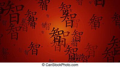 Wisdom Chinese Calligraphy Background