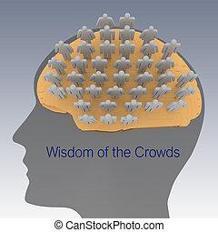 Wisdom of the Crowds concept