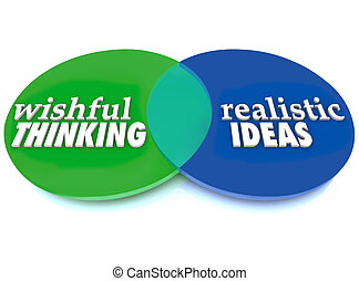 A Venn diagram of overlapping circles with the words Wishful Thinking and Realistic Ideas to illustrate dreams versus real plans that can be implemented to achieve a goal