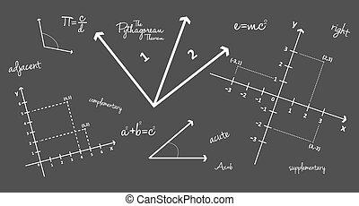 wiskundig, meetkunde, tekens & borden