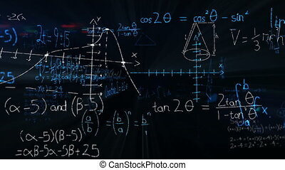 wiskundige vergelijkingen