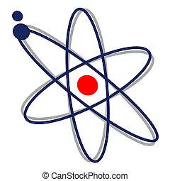 wissenschaft, ikone