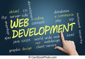 Web Development - with chalk handwritten Web Development...