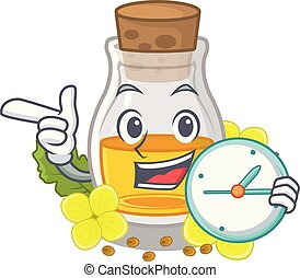 With clock mustard oil isolated with the character vector ...