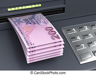 Withdrawal Turkish Lira From The ATM