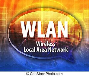 WLAN acronym definition speech bubble illustration