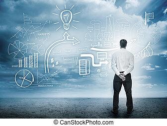 wobec, brainstorm, biznesmen
