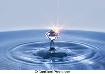 woda, bryzg, kropla