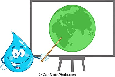 woda kapią, wskazówka, dzierżawa