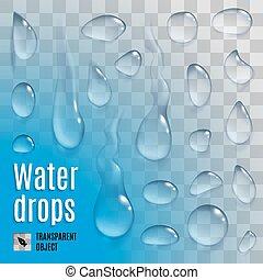 woda krople