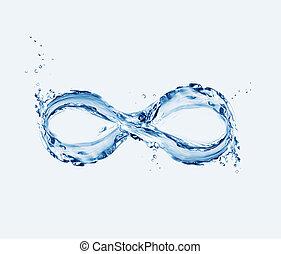 woda, nieskończoność, symbol