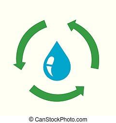 woda, przerabianie surowców wtórnych, kropla, ikona, znak