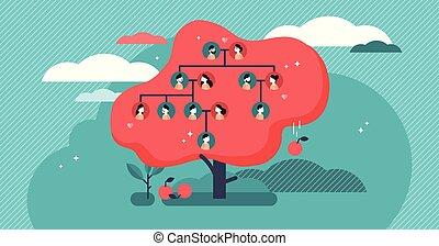 wohnung, data., illustration., stammbaum, verwandte,...