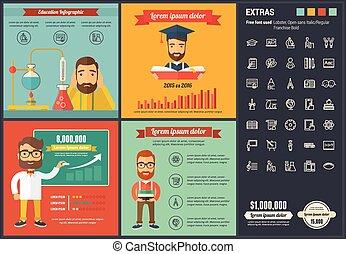 wohnung, design, infographic, bildung, schablone