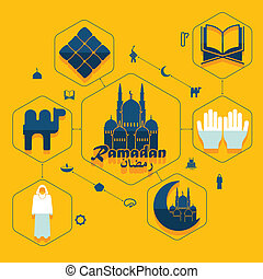 wohnung, ramadan, infographic:, kareem