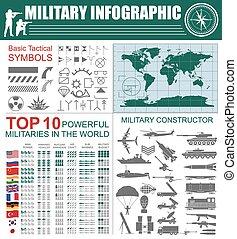 wojskowy, infographic, szablon
