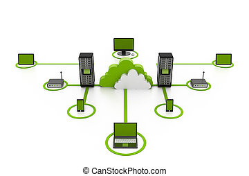 wolk, gegevensverwerking, artikelen & hulpmiddelen