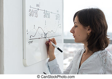 Woma drawing on white board during a presentation in conference room.