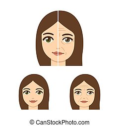 Woman aging illustration - Anti-aging treatment illustration...