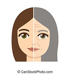 Woman facedivided in half, young and old with wrinkles.