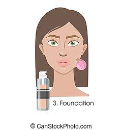 Woman applying foundation.