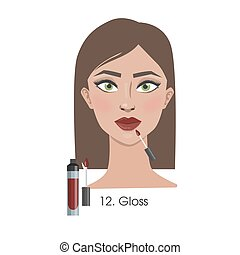 Woman applying lip gloss on the lips in white background.