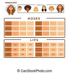 woman arc, konstruktőr, noha, kóstol, közül, orr, és, ajkak