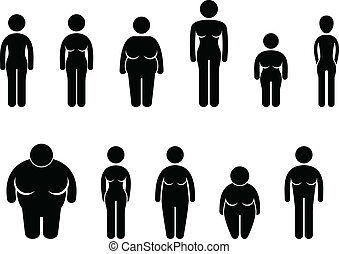 A set of pictograms representing woman body sizes in pictogram.