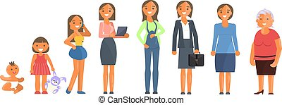 Woman character in different ages in cartoon style. The life cycle including baby, child, teenager, adult and elderly person. Generation of people and stages of growing up. Vector illustration eps10