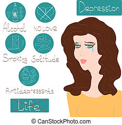 Woman Depression mental health concept with sad girl face need psychotherapy help and icons set with problems on white background in vector