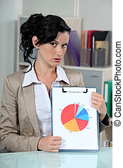 Woman displaying the results of a survey in pie chart format