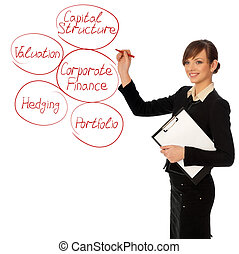 business diagram of corporate finance - Woman drawing a...
