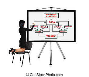 woman drawing business strategy