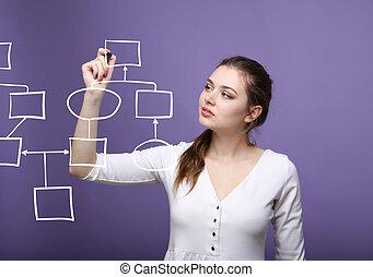 Woman drawing flowchart, business process concept