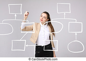 Woman drawing flowchart, business process concept - ...